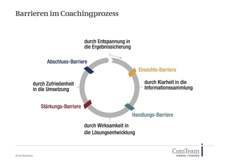 161115_Coaching im Widerstand_hs